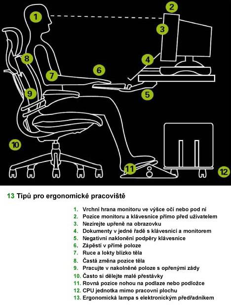 tipy pro ergonomické pracoviště
